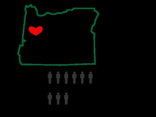 Chc Albany Oregon Homeless Stats 1 E1589314559799 Db1a16055c576e92f7d73762430739b6